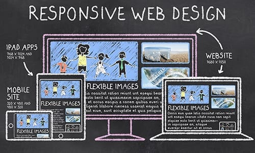Do it yourself websites, Yes or No?