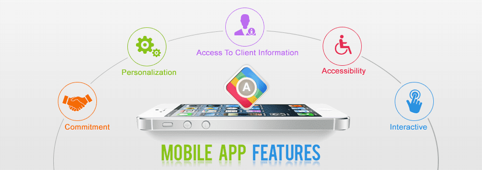 4 Essential Mobile App Features That Will Boost Sales