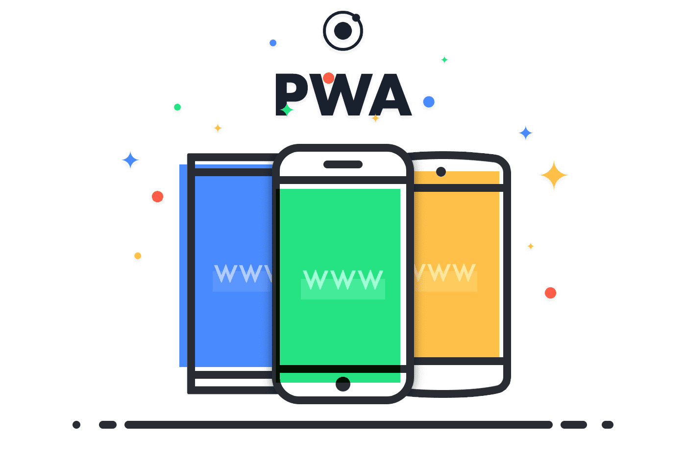 The Top Four Progressive Web App Examples & Why You Need One